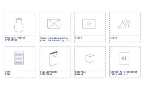 Typologies des documents produits et collectés au sein d'Atelier LUMA., © Atelier LUMA
